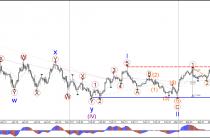 Евро/доллар 78.6% отказов и USD/JPY выше 115 перерыв