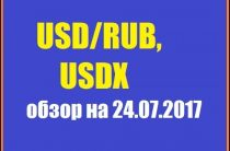 Прогноз Рубля и Индекса Доллара США / USDRUB, USDX — 24.07.2017.