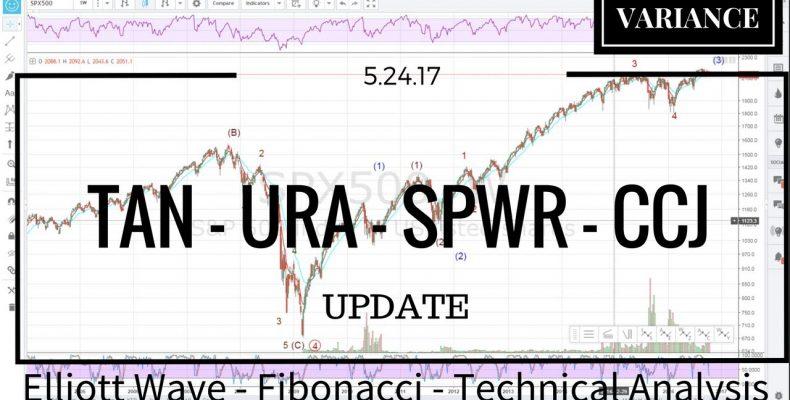 05/24/17 — Uranium Solar Elliott Wave Market Analysis