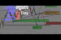 Отработка прогноза по wti 21.06.17