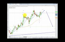 Elliott Wave Analysis of Gold & Silver as of 4th February 2017, reprocessed video