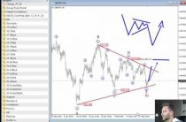 Delayed-Members Analysis From Feb 27 2017 (Eurjpy, GBPJPY, 10 year US ntoes)