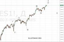 S&P 500 и пузырь недвижимости США