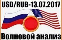 ПРОГНОЗ USD/RUB — 13.07.2017.