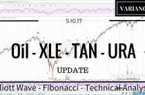05/10/17 — Oil XLE TAN URA Elliott Wave Market Analysis