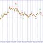 USD/JPY. Небольшая неопределенность.