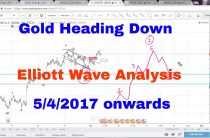 Gold heading down : Elliott Wave Analysis 5th April 2017 onwards (XAU USD)
