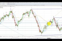 Elliott Wave Analysis of GLD, Gold & Silver as of 1st July 2017