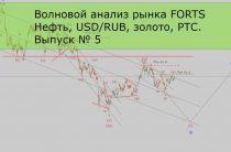 Волновой анализ рынка ФОРТС. Доллар рубль, нефть, РТС, золото.