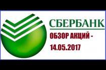 SBERBANK — 14.05.2017
