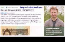 Владимир Левченко — Важный день для рубля. 18 апреля 2017