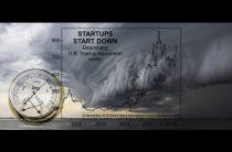 Американские технологические стартапы: назревает шторм