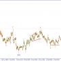 Волновой анализ EURUSD. Коррекция вероятно завершена, пробуем осторожно продавать