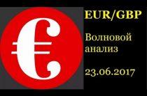 ПРОГНОЗ ФОРЕКС. EURGBP — 23.06.2017.