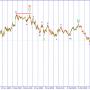 Волновой анализ USD/JPY. Рост в рамках заключительной волны зигзага.