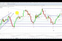 Elliott Wave Analysis of Gold & Silver as of 5th August 2017