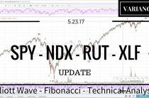 05/23/17 — SPY NDX RUT XLF Elliott Wave Market Analysis