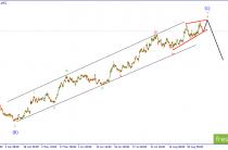 EUR/USD. Подтверждение или опровержение варианта с диагональником  в пятой волне.