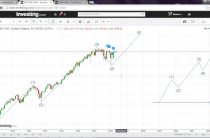 Preview to the Elliott Wave Course — The 3 Rules