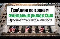 ПРОГНОЗ ТОЧЕК ВХОДА/ВЫХОДА. Фондовый рынок США.