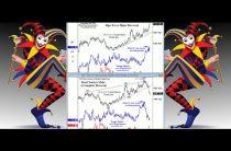 Как облигационные инвесторы были дважды оболванены.