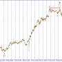 USD/JPY. Коррекционный рост.