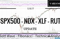 05/16/17 — SPX500 RUT NDX XLF SPY Elliott Wave Market Analysis