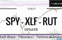 05/06/17 — SPY XLF RUT Elliott Wave Market Analysis