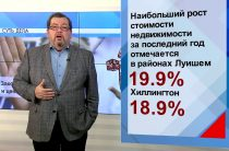 СУТЬ ДЕЛА — Закон Ломоносова Лавуазье и цены недвижимости
