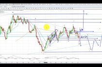 Elliott Wave Analysis of GLD, Gold & Silver as of 8th July 2017