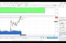 Обзор внутридневной торговли GBP/USD на 28.04.17