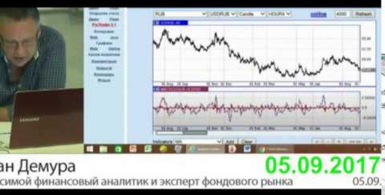 Степан Демура — Рубль: разворот близок, далее 97, 125, 260, 500 (05.09.2017)