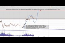 Обзор внутридневной торговли wti 02.05.17 (2)