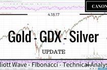 04/18/17 — Gold GDX Silver Elliott Wave Market Analysis