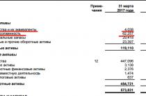 Заплатит ли Башнефть дивиденды в этом году? Есть улики что нет!