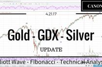04/21/17 — Gold GDX Silver Elliott Wave Market Analysis