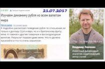 Владимир Левченко — ЦБ начал печатать свежие деньги (21.07.2017)