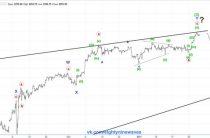 Краткосрок по S&P500. Обновление