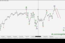 Трейдинг по волнам 13 09 2017 Волновой анализ рынка форекс