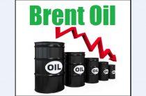 ПРОГНОЗ НЕФТИ Brent Oil.