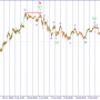 Волновой анализ USDJPY. Доллар готовится к дальнейшему укреплению