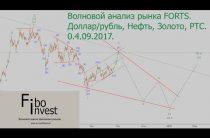Волновой анализ рынка FORTS. Доллар/рубль, Нефть, Золото, РТС. 0.4.09.2017.