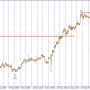 USD/JPY. Нисходящий импульс продолжает свое неспешное развитие.