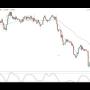 Elliott Wave forex update — 20.04.17