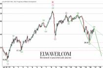 Нефть: начало обвала или ложный заход?