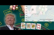 "The ""Trump Bump"" Was in the Cards LONG Before Trump"