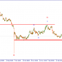 GBP/USD. Покупки в рамках коррекции.