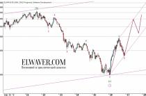 Акции серебро- и золотодобывающих компаний