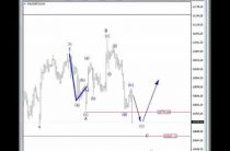 FX Intraday Video Analysis Nov 10