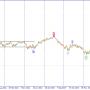 GBP/USD. Фунта сдался.